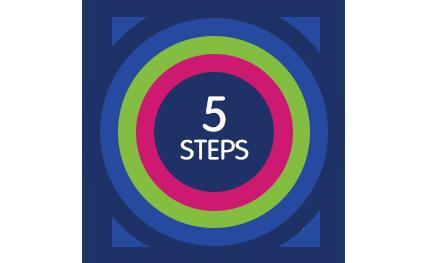 Five Steps to Progress Success :: Frog Education